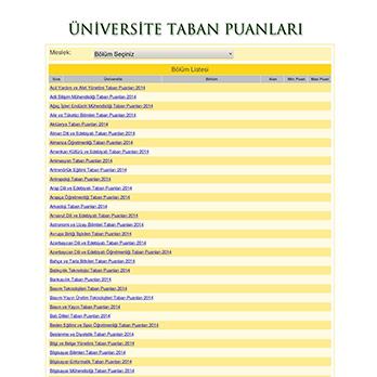 Üniversite Taban Puanları 2014